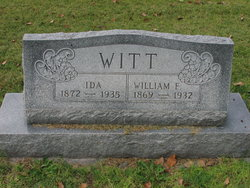William Francis Witt