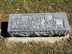 John Wesley Grubb
