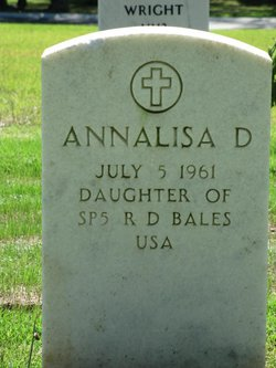Annalisa D Bales