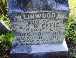 Linwood Harrell