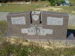 Woodrow Benjamin Bailey