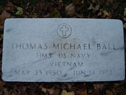 Thomas Michael Ball