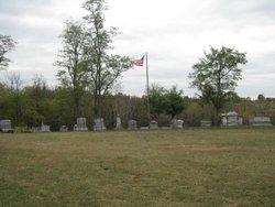 Hedgecock Cemetery