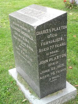 Charles Plaxton