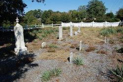 Brannon Family Cemetery