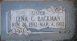 Lena C. Backman