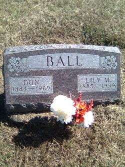 Lily M <i>Fisher</i> Ball