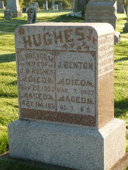 James Benton Hughes