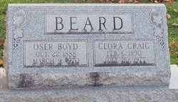 Oser Boyd Beard