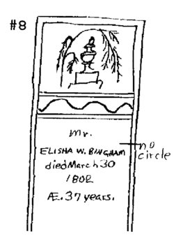 Elisha Warner Bingham