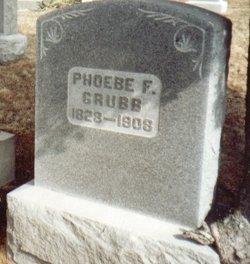 Phoebe <i>Frazer</i> Grubb