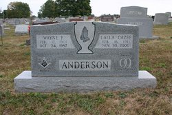 Wayne F Anderson