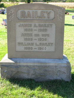 Annie <i>Swavely</i> Bailey
