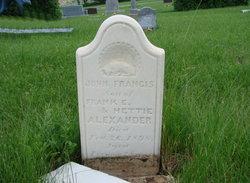 John Francis Alexander