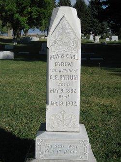 May Byrum