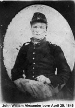 John William Alexander