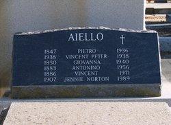 Antonino Nino Aiello
