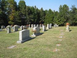 Glenola Baptist Church Cemetery