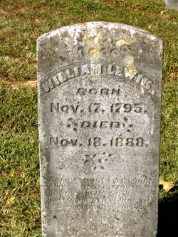 William Buck Lewis