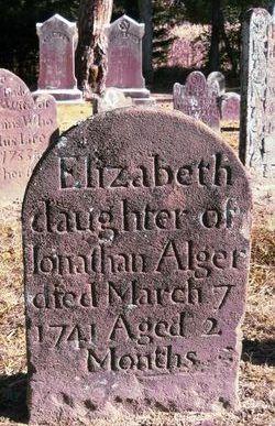 Elizabeth Alger