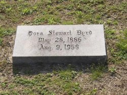 Dora <i>Stewart</i> Byrd