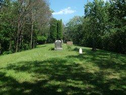 Belgrade Swedish Lutheran Cemetery