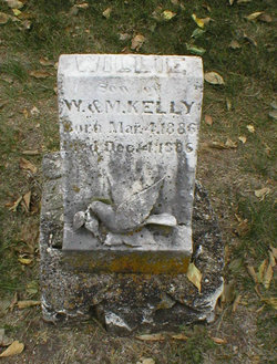 Willie Kelly