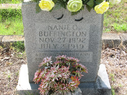 Nannie O. Buffington