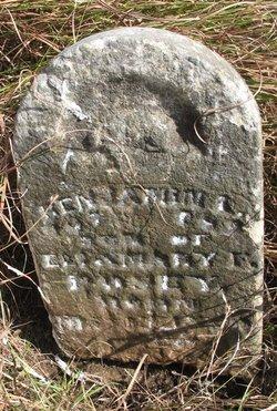 Benjamin Franklin Posey
