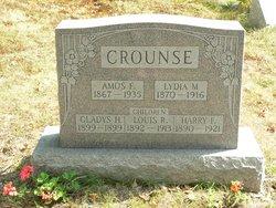 Amos F. Crounse