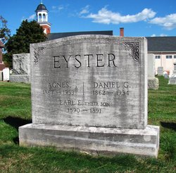 Agnes M. Sarah <i>Crist</i> Eyster
