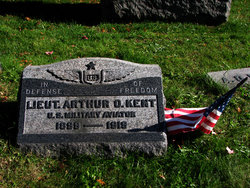 Lieut Arthur O. Kent