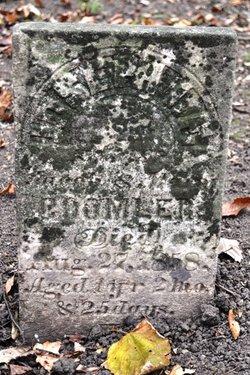 Joseph F. Coomler