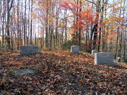 Henry Clay Bell Cemetery