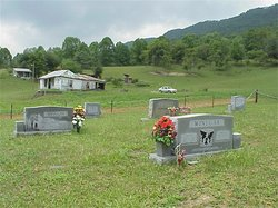Winegar Family Cemetery