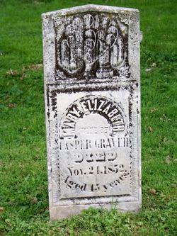 Mary Elizabeth Graver