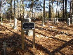 Apex Methodist Cemetery