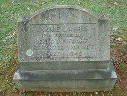Annie Laura Ewart