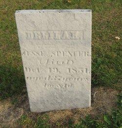 Delila H. <i>Kreager</i> Spencer