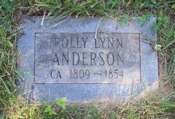 Polly Mary <i>Lynn</i> Anderson