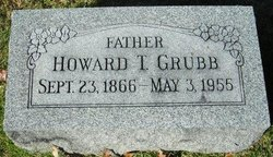 Howard Thomas Grubb