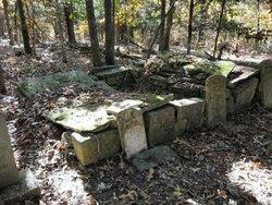 Johnson Bliss Hubbard Cemetery