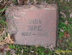 Anna Pape