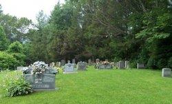 Ballew Cemetery