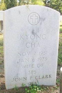 Kyong Cha Clark