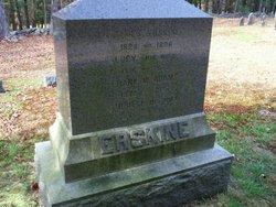 James Erskine