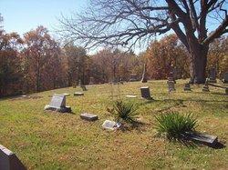 Ownbey Cemetery