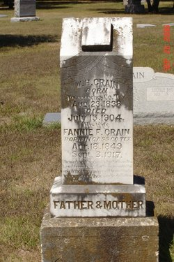 Fannie F. <i>Mitchell</i> Crain