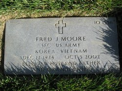 Fred James Moore