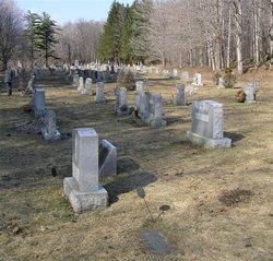 Saint Jeromes Catholic Church Cemetery